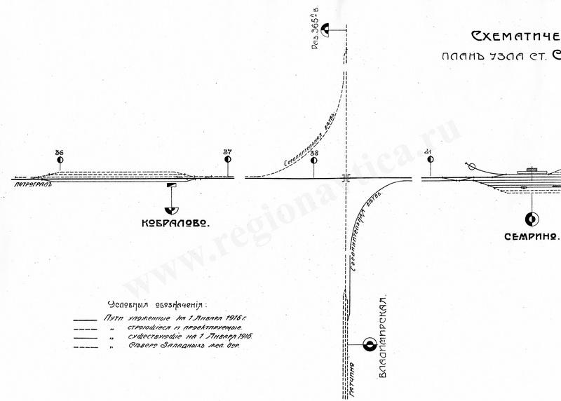 Схема развития станции