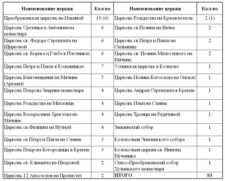 Поминальные Записки Образец Скачать - фото 11